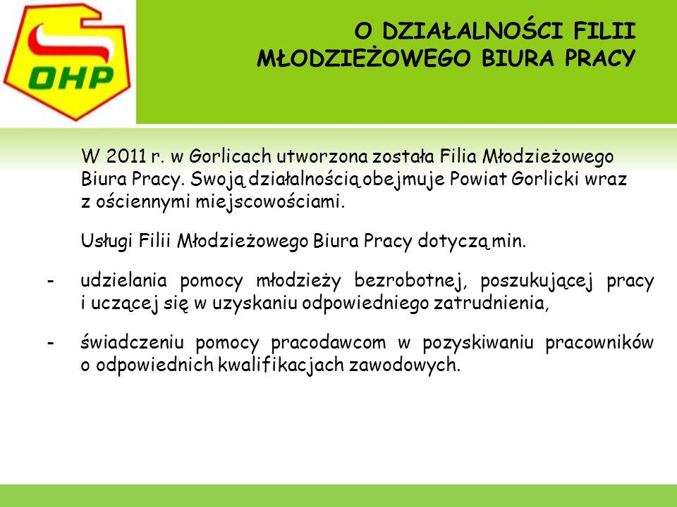 W 2011 r. w Gorlicach utworzona została Filia Młodzieżowego Biura Pracy. Swoją działalnością obejmuje Powiat Gorlicki wraz z ościennymi miejscowościam