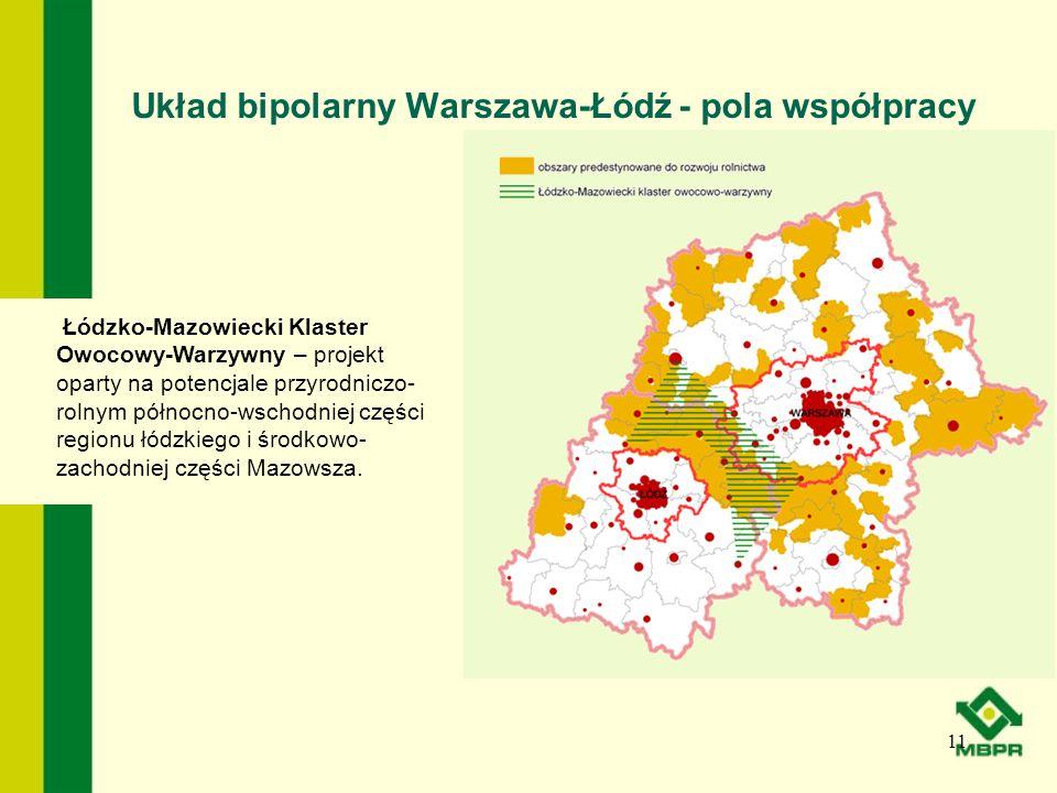 Układ bipolarny Warszawa-Łódź - pola współpracy 11 Łódzko-Mazowiecki Klaster Owocowy-Warzywny – projekt oparty na potencjale przyrodniczo- rolnym półn