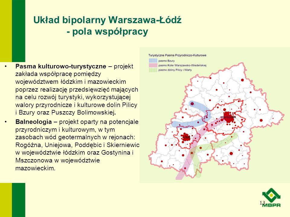 Układ bipolarny Warszawa-Łódź - pola współpracy 13 Pasma kulturowo-turystyczne – projekt zakłada współpracę pomiędzy województwem łódzkim i mazowiecki