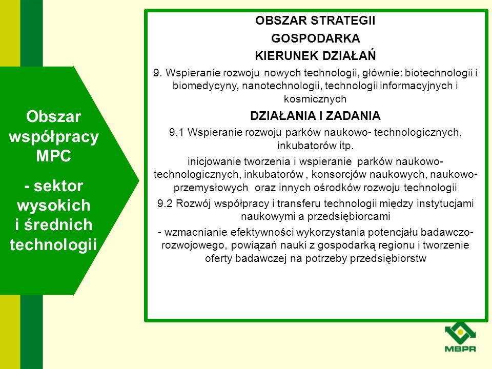 OBSZAR STRATEGII GOSPODARKA KIERUNEK DZIAŁAŃ 9. Wspieranie rozwoju nowych technologii, głównie: biotechnologii i biomedycyny, nanotechnologii, technol