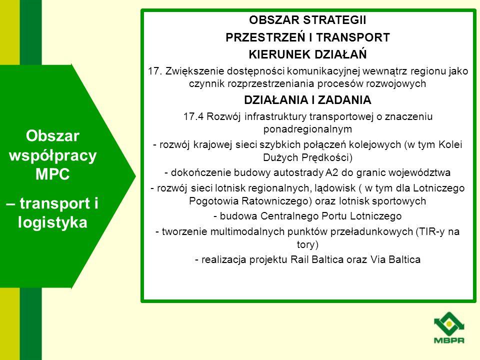 OBSZAR STRATEGII PRZESTRZEŃ I TRANSPORT KIERUNEK DZIAŁAŃ 17. Zwiększenie dostępności komunikacyjnej wewnątrz regionu jako czynnik rozprzestrzeniania p