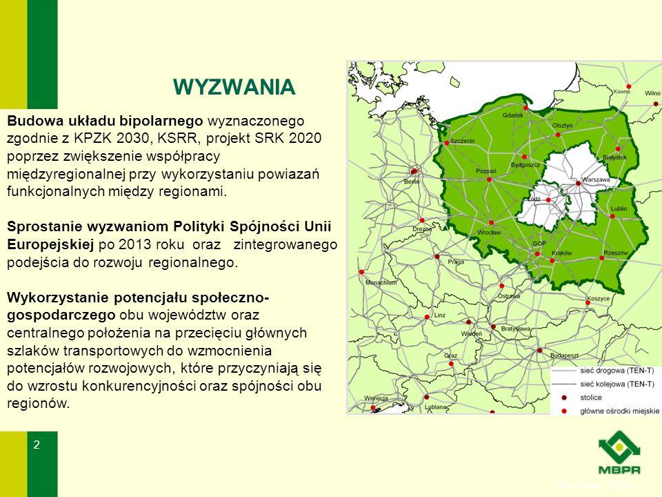 2 WYZWANIA Warszawa, 2012 r. Budowa układu bipolarnego wyznaczonego zgodnie z KPZK 2030, KSRR, projekt SRK 2020 poprzez zwiększenie współpracy międzyr