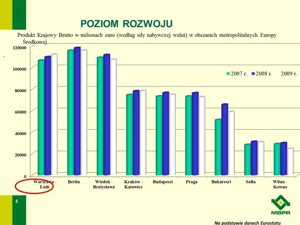 4 POZIOM ROZWOJU Warszawa, 2012 r..