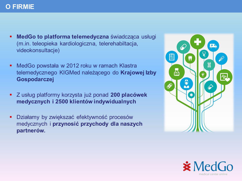  MedGo to platforma telemedyczna świadcząca usługi (m.in. teleopieka kardiologiczna, telerehabiltacja, videokonsultacje)  MedGo powstała w 2012 roku