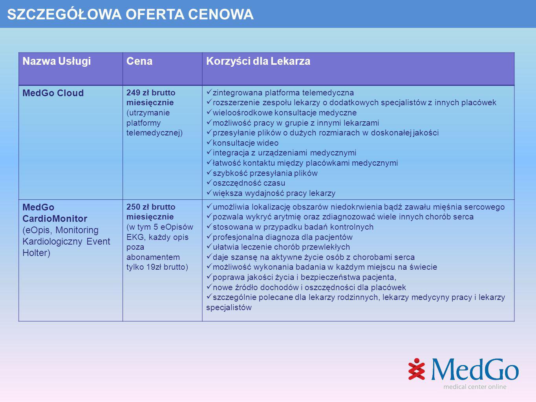 SZCZEGÓŁOWA OFERTA CENOWA Nazwa UsługiCenaKorzyści dla Lekarza MedGo Cloud 249 zł brutto miesięcznie (utrzymanie platformy telemedycznej) zintegrowana