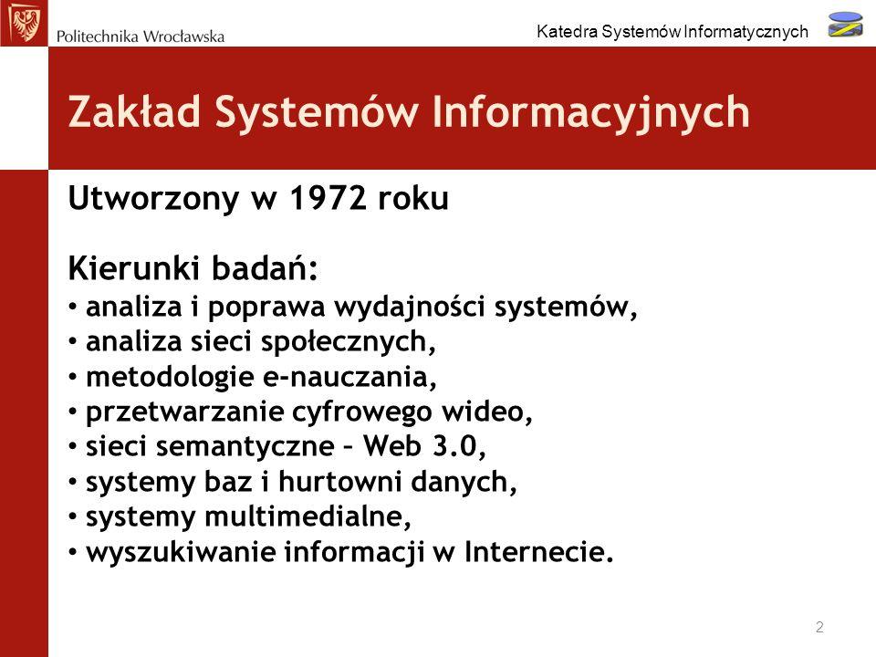 Zakład Systemów Informacyjnych Utworzony w 1972 roku Kierunki badań: analiza i poprawa wydajności systemów, analiza sieci społecznych, metodologie e-n