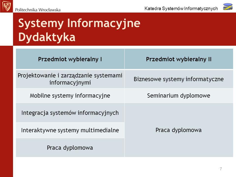 Systemy Informacyjne Dydaktyka 7 Przedmiot wybieralny IPrzedmiot wybieralny II Projektowanie i zarządzanie systemami informacyjnymi Biznesowe systemy