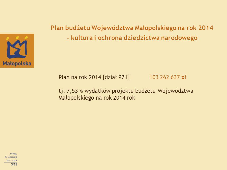 Strategy for Malopolska 2011 – 2016 3/19 Plan budżetu Województwa Małopolskiego na rok 2014 - kultura i ochrona dziedzictwa narodowego Plan na rok 2014 [dział 921]103 262 637 zł tj.