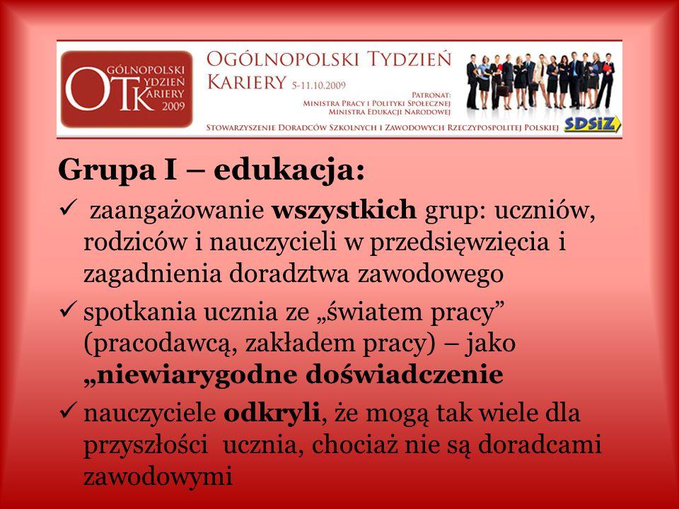 OSIĄGNIĘTE REZULTATY/EFEKTY (opinie organizatorów regionalnych) Grupa I – obszar edukacyjny Grupa II – instytucje rynku pracy Grupa III - inni