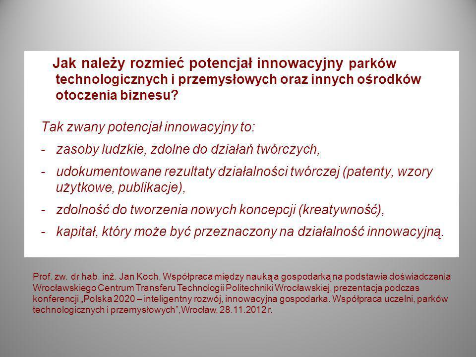 Jak należy rozmieć potencjał innowacyjny parków technologicznych i przemysłowych oraz innych ośrodków otoczenia biznesu.