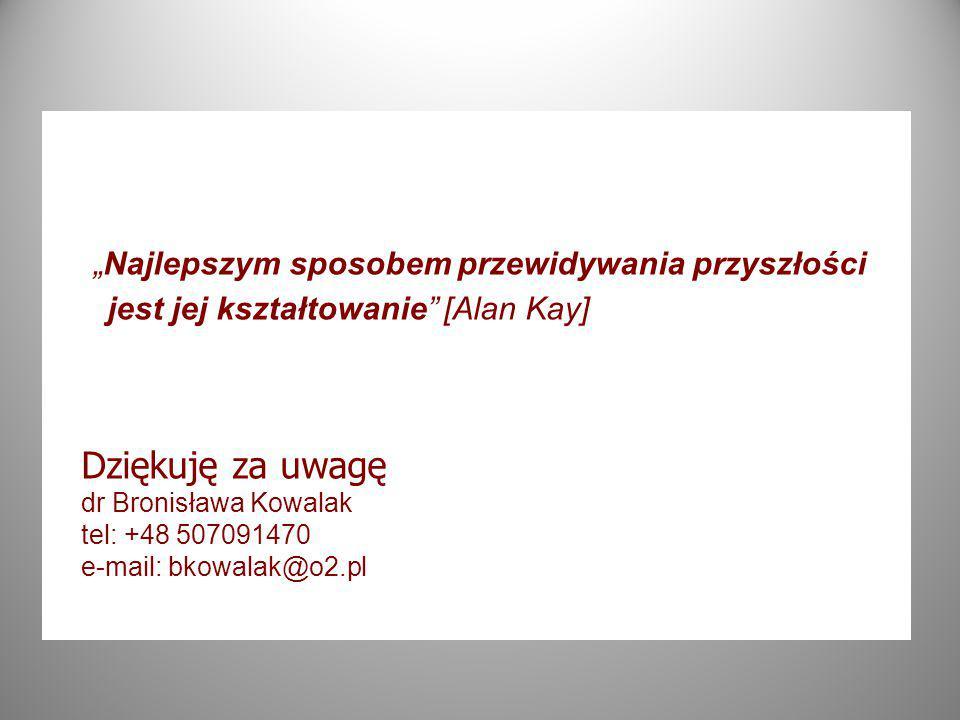 """""""Najlepszym sposobem przewidywania przyszłości jest jej kształtowanie [Alan Kay] Dziękuję za uwagę dr Bronisława Kowalak tel: +48 507091470 e-mail: bkowalak@o2.pl"""