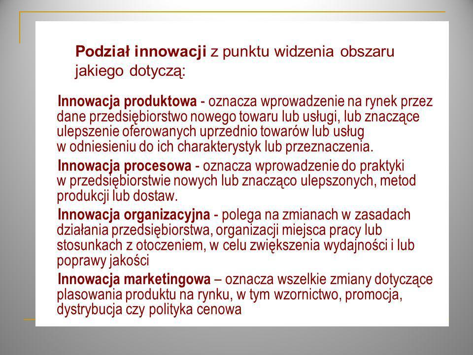 Podsumowanie i wnioski 1.