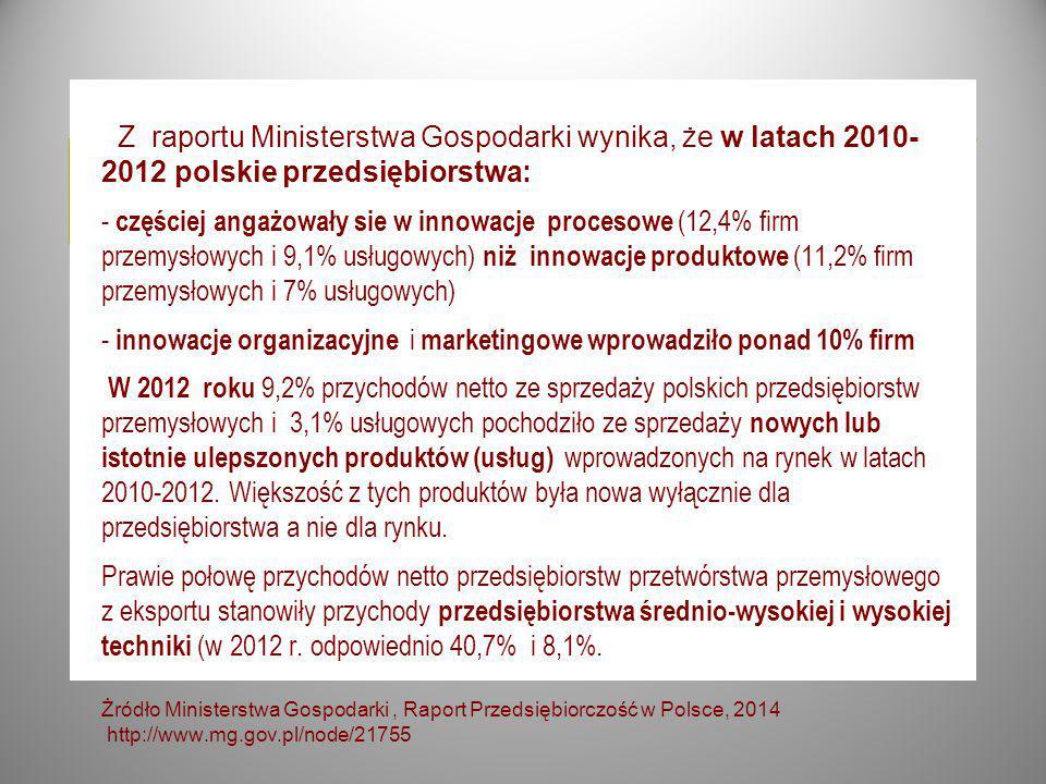 Z raportu Ministerstwa Gospodarki wynika, że w latach 2010- 2012 polskie przedsiębiorstwa: - częściej angażowały sie w innowacje procesowe (12,4% firm przemysłowych i 9,1% usługowych) niż innowacje produktowe (11,2% firm przemysłowych i 7% usługowych) - innowacje organizacyjne i marketingowe wprowadziło ponad 10% firm W 2012 roku 9,2% przychodów netto ze sprzedaży polskich przedsiębiorstw przemysłowych i 3,1% usługowych pochodziło ze sprzedaży nowych lub istotnie ulepszonych produktów (usług) wprowadzonych na rynek w latach 2010-2012.
