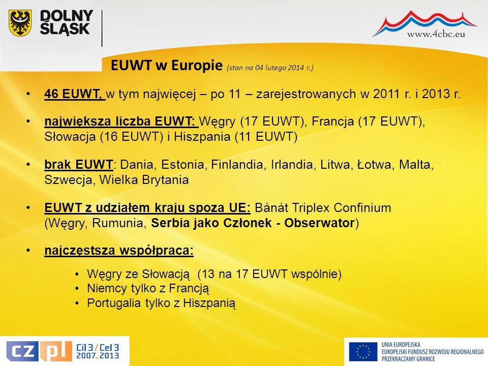 5 EUWT w Europie (stan na 04 lutego 2014 r.) 46 EUWT, w tym najwięcej – po 11 – zarejestrowanych w 2011 r.