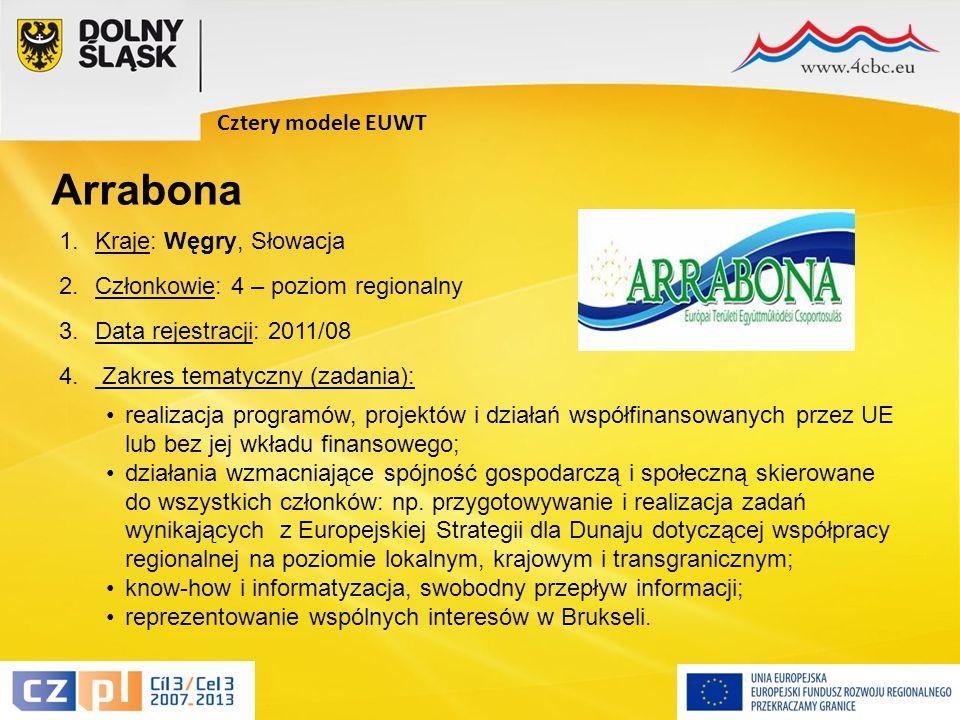 9 1.Kraje: Węgry, Słowacja 2.Członkowie: 4 – poziom regionalny 3.Data rejestracji: 2011/08 4.