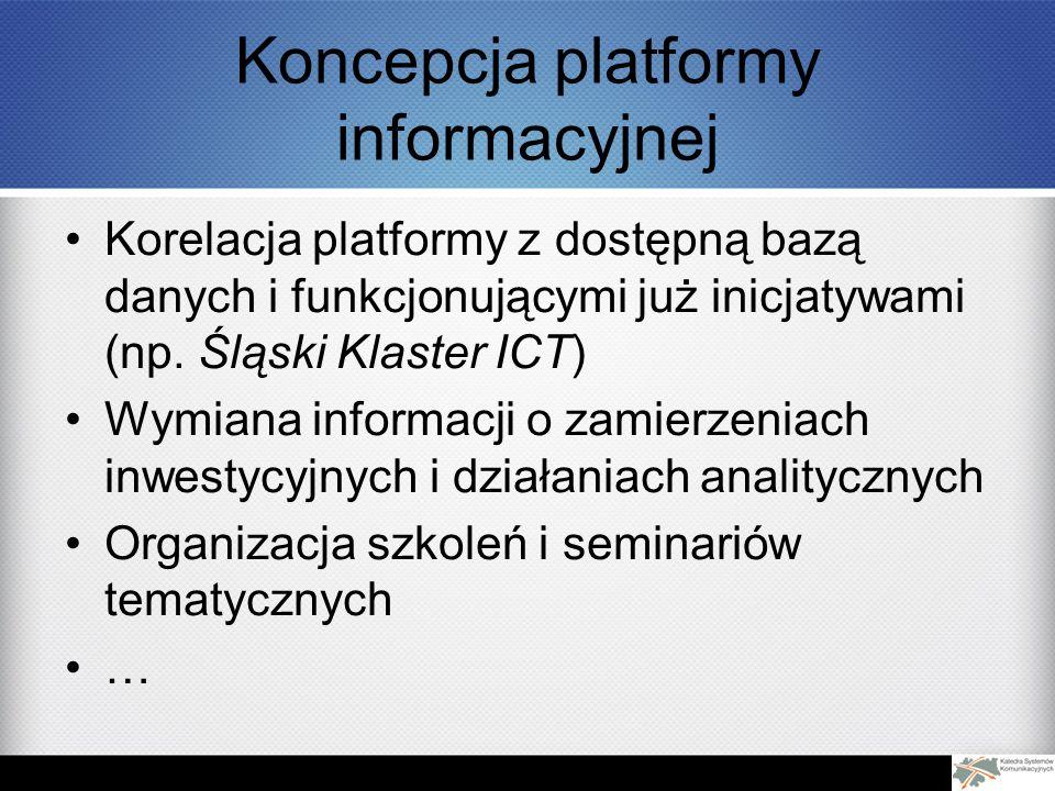 Koncepcja platformy informacyjnej Korelacja platformy z dostępną bazą danych i funkcjonującymi już inicjatywami (np.