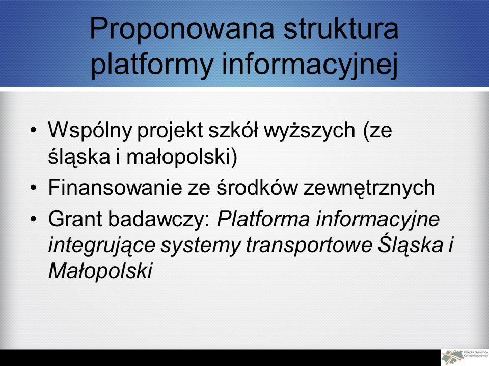 Proponowana struktura platformy informacyjnej Wspólny projekt szkół wyższych (ze śląska i małopolski) Finansowanie ze środków zewnętrznych Grant badawczy: Platforma informacyjne integrujące systemy transportowe Śląska i Małopolski