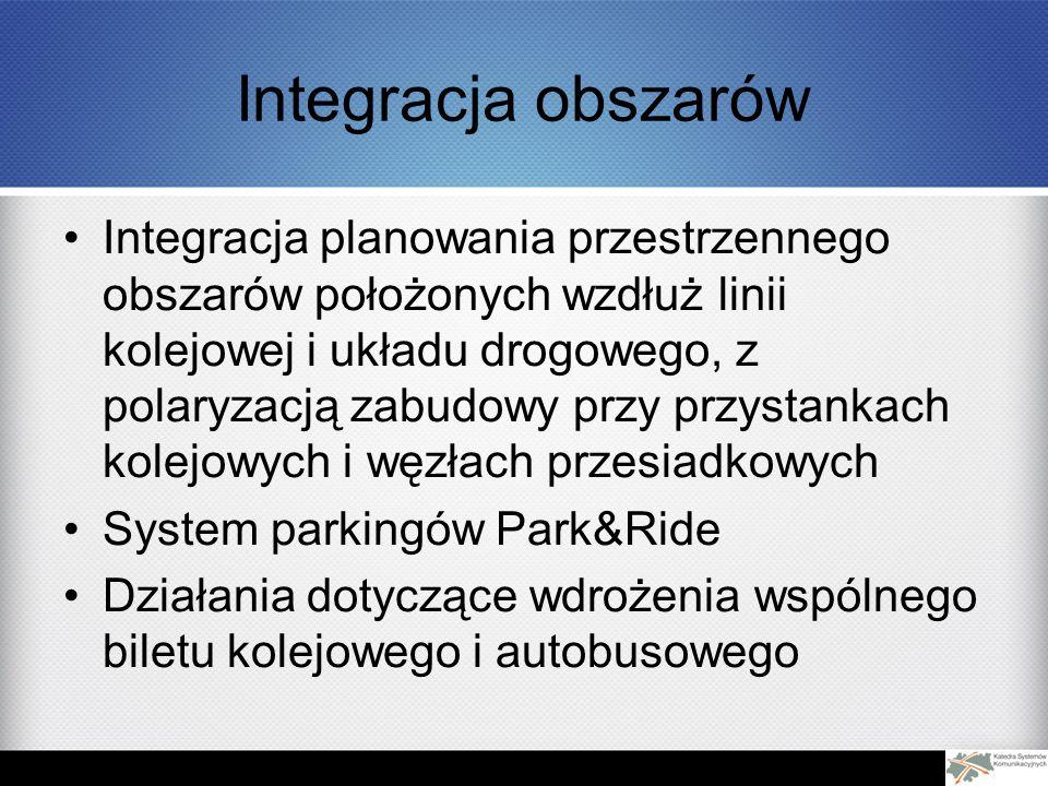 Integracja obszarów Integracja planowania przestrzennego obszarów położonych wzdłuż linii kolejowej i układu drogowego, z polaryzacją zabudowy przy przystankach kolejowych i węzłach przesiadkowych System parkingów Park&Ride Działania dotyczące wdrożenia wspólnego biletu kolejowego i autobusowego