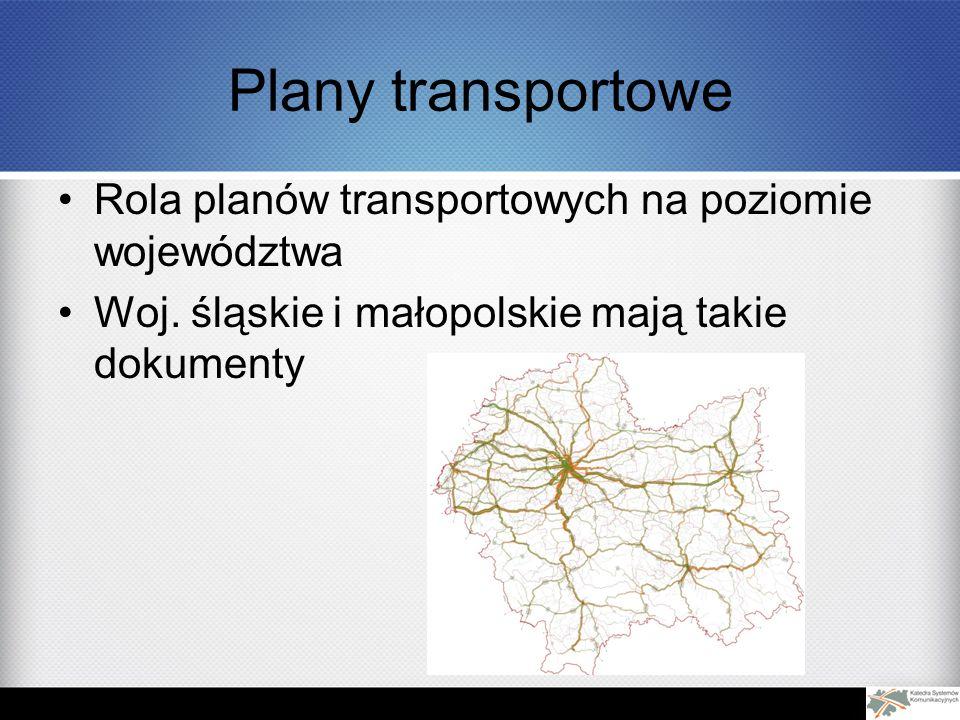 Plany transportowe Rola planów transportowych na poziomie województwa Woj.