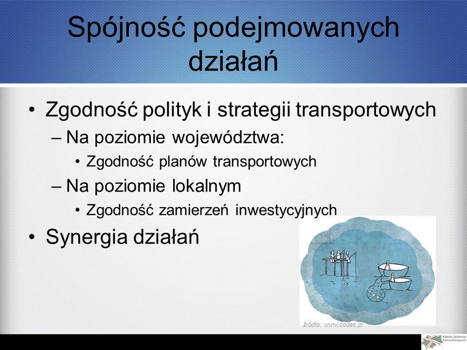 Spójność podejmowanych działań Zgodność polityk i strategii transportowych –Na poziomie województwa: Zgodność planów transportowych –Na poziomie lokalnym Zgodność zamierzeń inwestycyjnych Synergia działań źródło: www.codes.pl