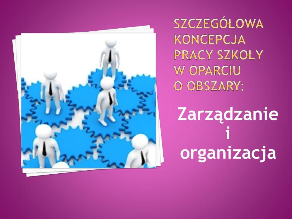 Zarządzanie i organizacja
