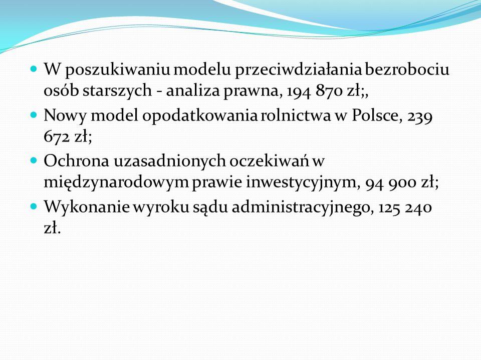 W poszukiwaniu modelu przeciwdziałania bezrobociu osób starszych - analiza prawna, 194 870 zł;, Nowy model opodatkowania rolnictwa w Polsce, 239 672 zł; Ochrona uzasadnionych oczekiwań w międzynarodowym prawie inwestycyjnym, 94 900 zł; Wykonanie wyroku sądu administracyjnego, 125 240 zł.