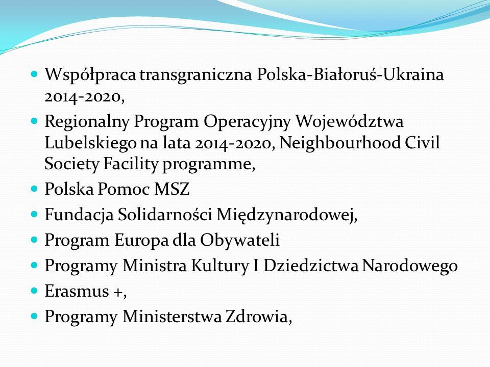 Współpraca transgraniczna Polska-Białoruś-Ukraina 2014-2020, Regionalny Program Operacyjny Województwa Lubelskiego na lata 2014-2020, Neighbourhood Civil Society Facility programme, Polska Pomoc MSZ Fundacja Solidarności Międzynarodowej, Program Europa dla Obywateli Programy Ministra Kultury I Dziedzictwa Narodowego Erasmus +, Programy Ministerstwa Zdrowia,