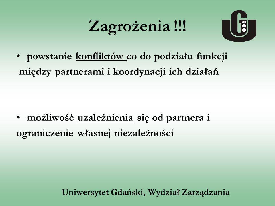 Uniwersytet Gdański, Wydział Zarządzania Zagrożenia !!! powstanie konfliktów co do podziału funkcji między partnerami i koordynacji ich działań możliw