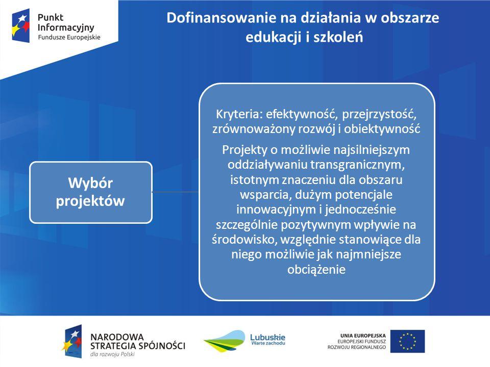 Dofinansowanie na działania w obszarze edukacji i szkoleń Sposób finansowania Dotacja bezzwrotna