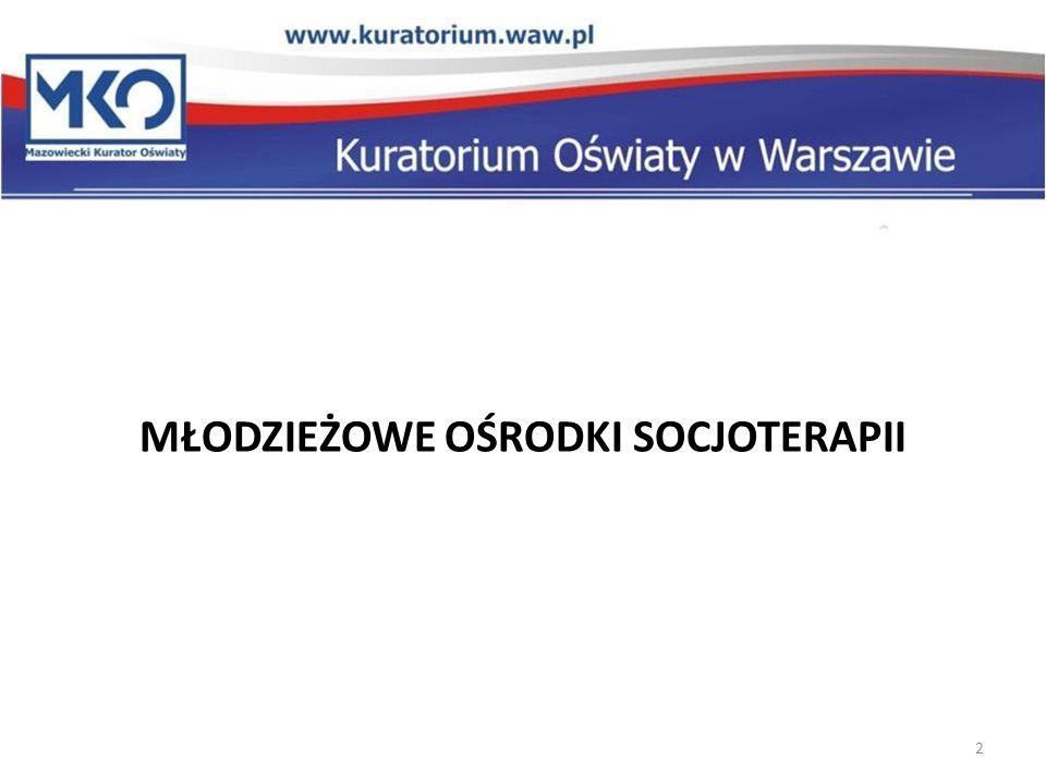 3 Lp.POWIAT/ PLACÓWKA WYCHOWANKOWIE DZIEWCZĘTACHŁOPCYKOEDUKACYJNA WARSZAWA 1 Młodzieżowy Ośrodek Socjoterapii Nr 1 SOS ul.
