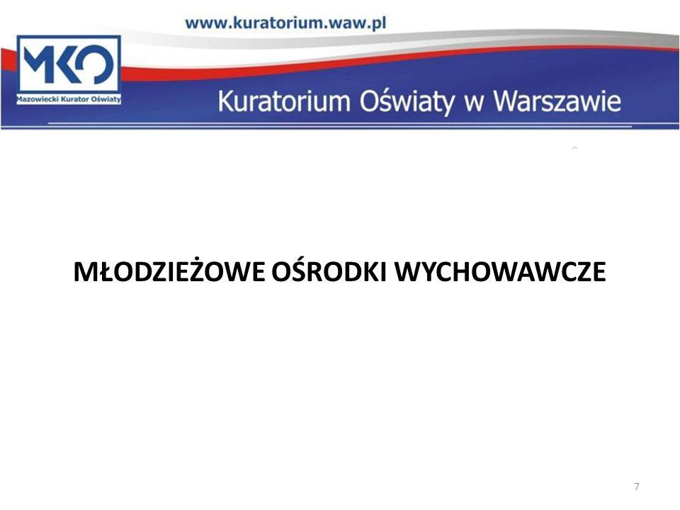 Lp.POWIAT/ PLACÓWKA WYCHOWANKOWIE DZIEWCZĘTACHŁOPCYKOEDUKACYJNA WARSZAWA 1 Młodzieżowy Ośrodek Wychowawczy Nr 2 ul.