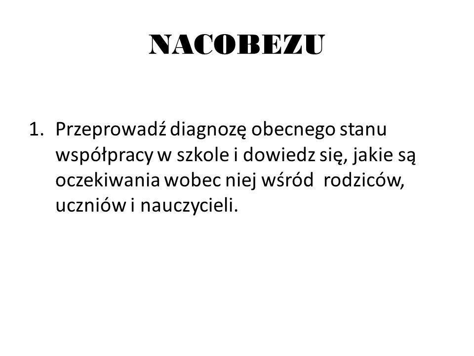 NACOBEZU 2.
