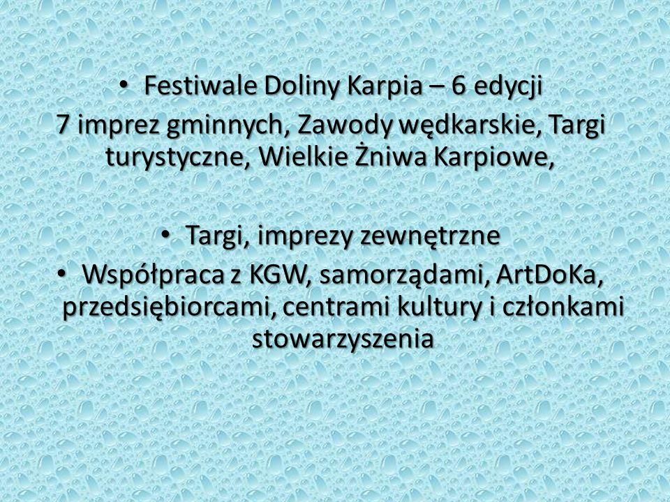 Festiwale Doliny Karpia – 6 edycji Festiwale Doliny Karpia – 6 edycji 7 imprez gminnych, Zawody wędkarskie, Targi turystyczne, Wielkie Żniwa Karpiowe, Targi, imprezy zewnętrzne Targi, imprezy zewnętrzne Współpraca z KGW, samorządami, ArtDoKa, przedsiębiorcami, centrami kultury i członkami stowarzyszenia Współpraca z KGW, samorządami, ArtDoKa, przedsiębiorcami, centrami kultury i członkami stowarzyszenia