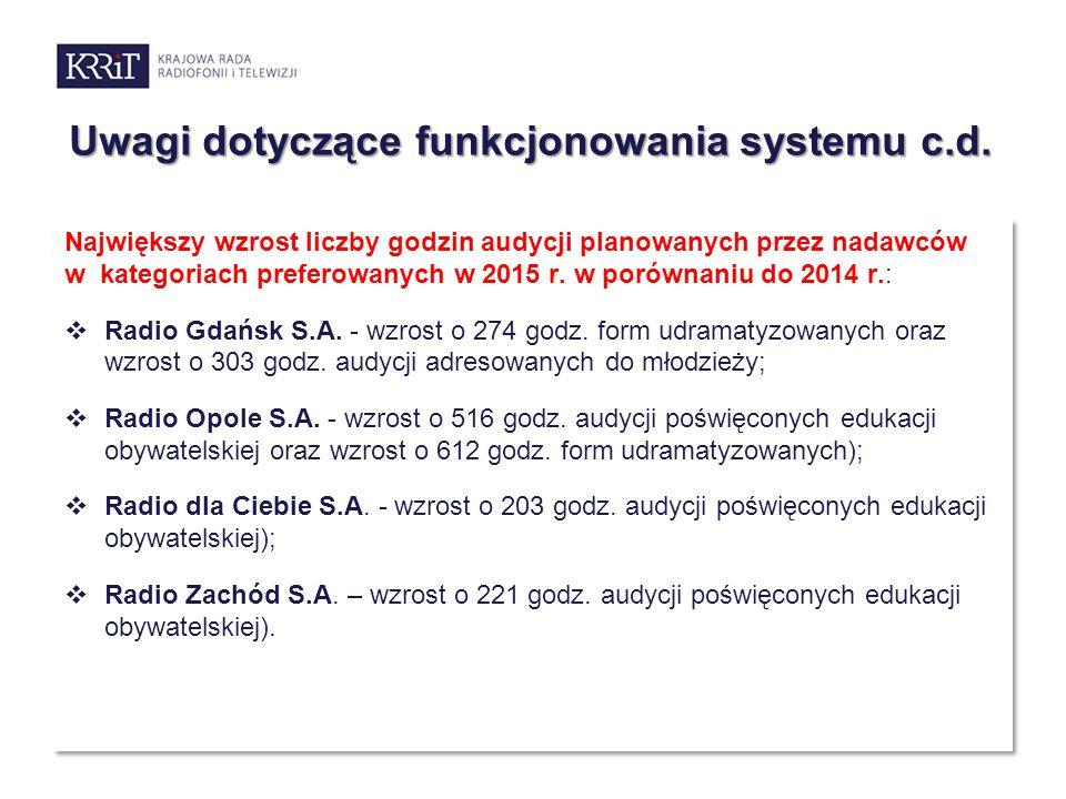 Uwagi dotyczące funkcjonowania systemu c.d. Największy wzrost liczby godzin audycji planowanych przez nadawców w kategoriach preferowanych w 2015 r. w