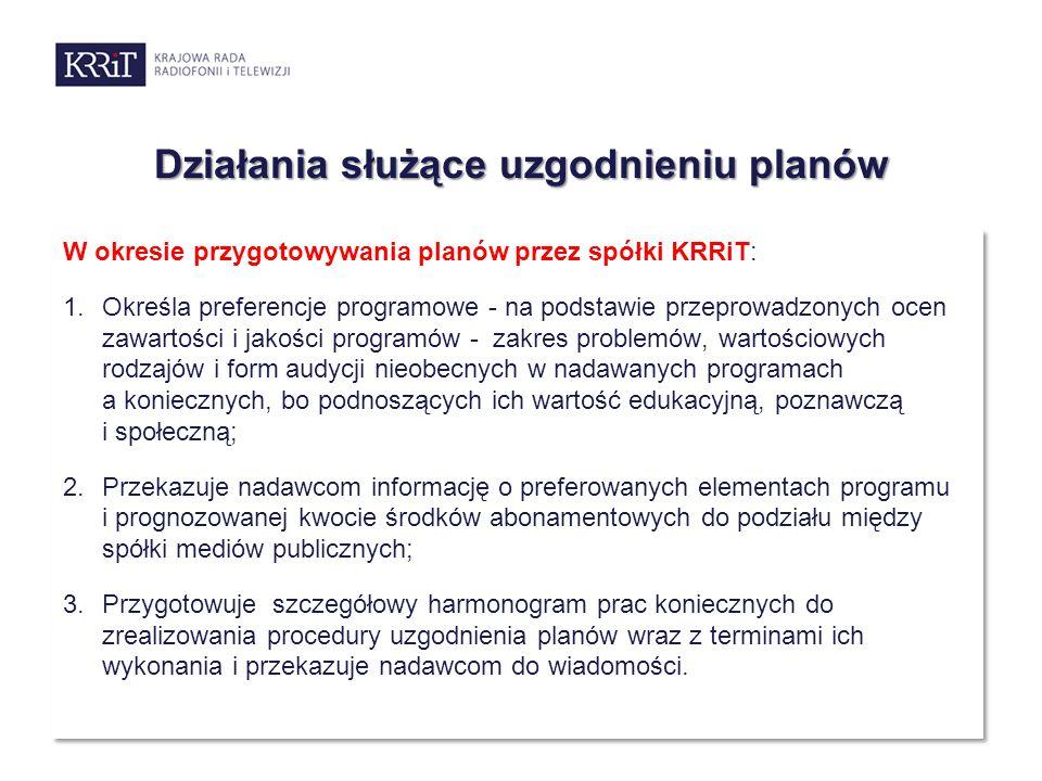 Działania służące uzgodnieniu planów W okresie przygotowywania planów przez spółki KRRiT: 1.Określa preferencje programowe - na podstawie przeprowadzo