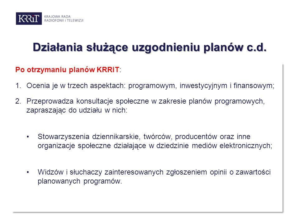Działania służące uzgodnieniu planów c.d. Po otrzymaniu planów KRRiT: 1.Ocenia je w trzech aspektach: programowym, inwestycyjnym i finansowym; 2.Przep