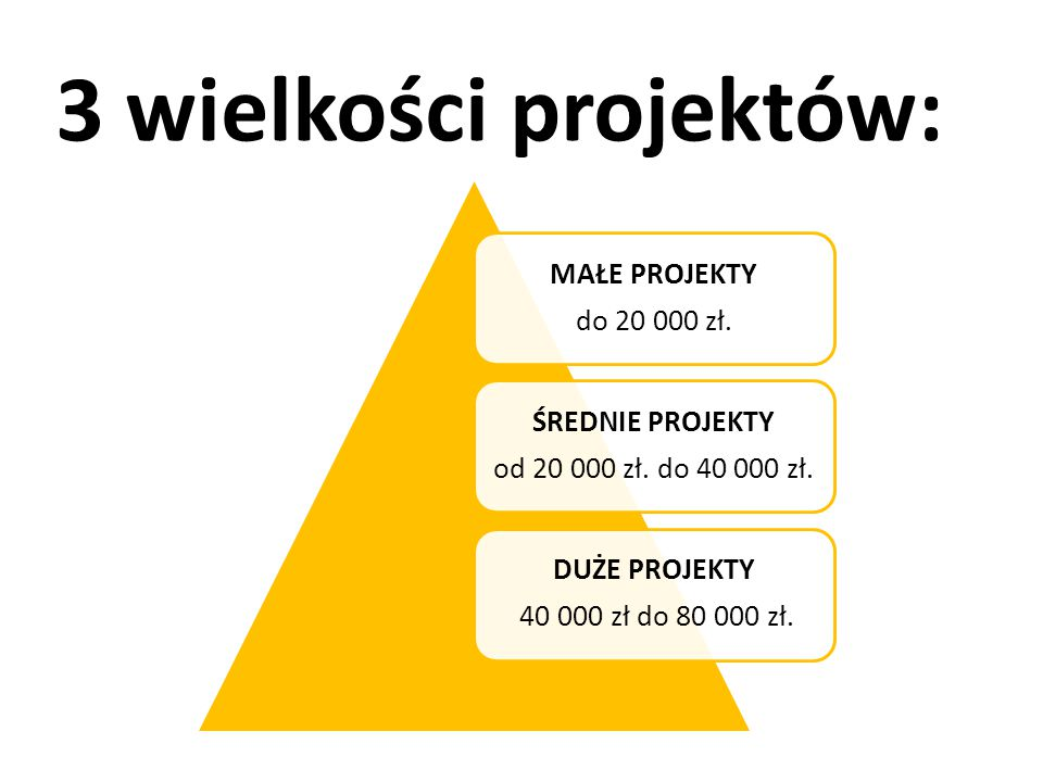 MAŁE PROJEKTY do 20 000 zł. ŚREDNIE PROJEKTY od 20 000 zł.