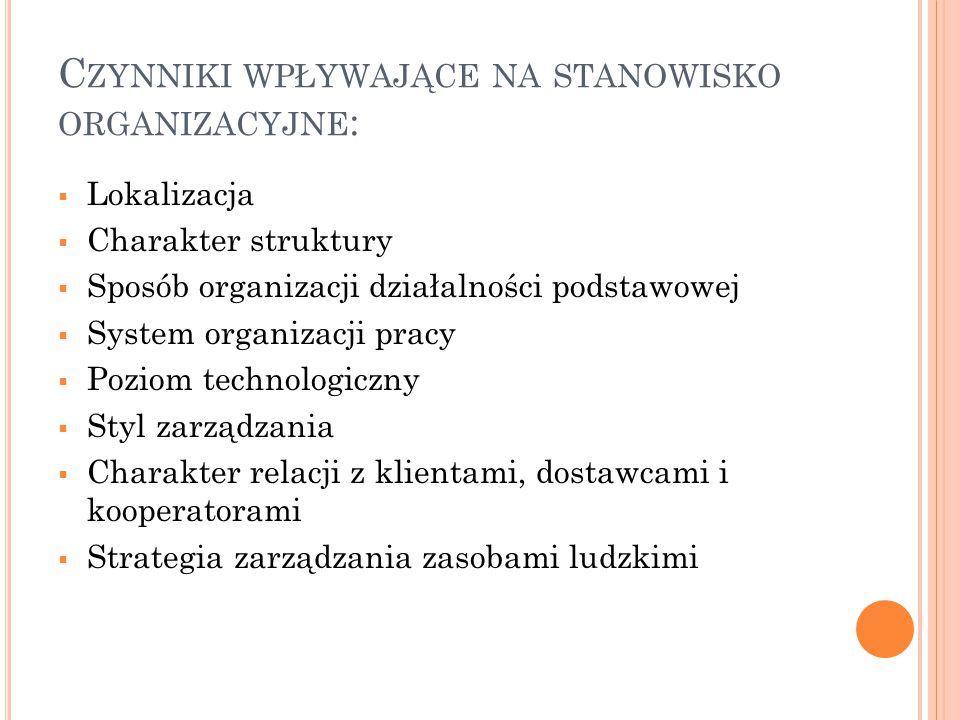C ZYNNIKI WPŁYWAJĄCE NA STANOWISKO ORGANIZACYJNE :  Lokalizacja  Charakter struktury  Sposób organizacji działalności podstawowej  System organiza