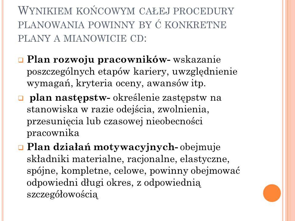 W YNIKIEM KOŃCOWYM CAŁEJ PROCEDURY PLANOWANIA POWINNY BY Ć KONKRETNE PLANY A MIANOWICIE CD :  Plan rozwoju pracowników- wskazanie poszczególnych etap