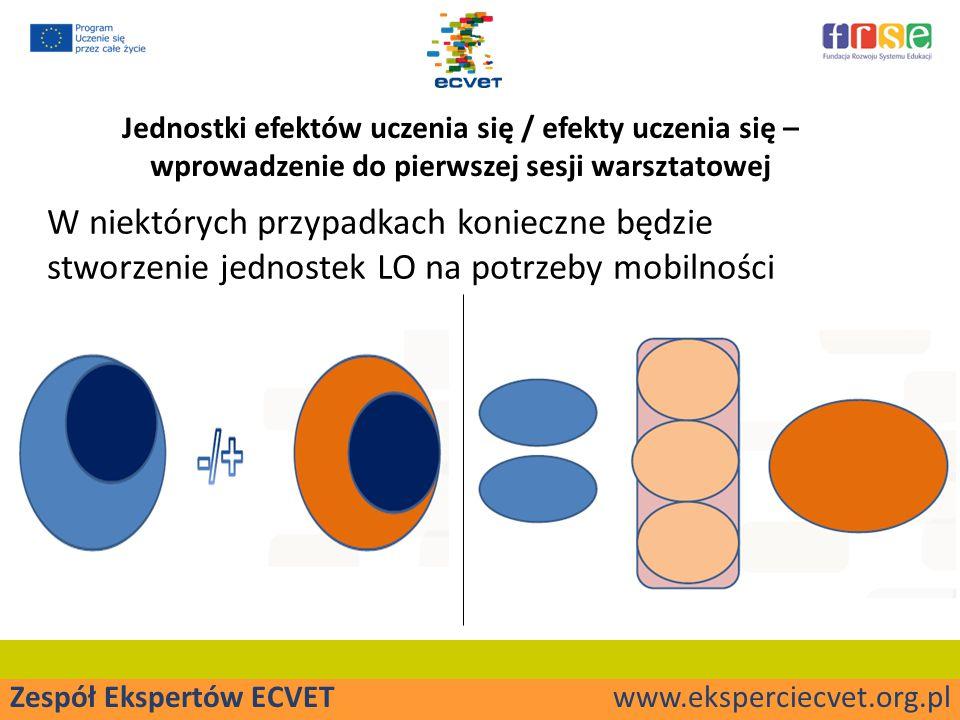 Zespół Ekspertów ECVET www.eksperciecvet.org.pl Jednostki efektów uczenia się / efekty uczenia się – wprowadzenie do pierwszej sesji warsztatowej W niektórych przypadkach konieczne będzie stworzenie jednostek LO na potrzeby mobilności