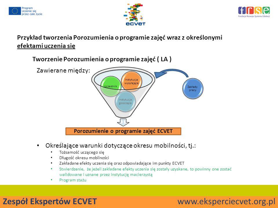 Zespół Ekspertów ECVET www.eksperciecvet.org.pl Przykład tworzenia Porozumienia o programie zajęć wraz z określonymi efektami uczenia się Tworzenie Porozumienia o programie zajęć ( LA ) Zawierane między: Określające warunki dotyczące okresu mobilności, tj.: Tożsamość uczącego się Długość okresu mobilności Zakładane efekty uczenia się oraz odpowiadające im punkty ECVET Stwierdzenie, że jeżeli zakładane efekty uczenia się zostały uzyskane, to powinny one zostać walidowane i uznane przez instytucję macierzystą Program stażu Porozumienie o programie zajęć ECVET Instytucja goszcząca Uczestnik Instytucja wysyłająca Zakłady pracy