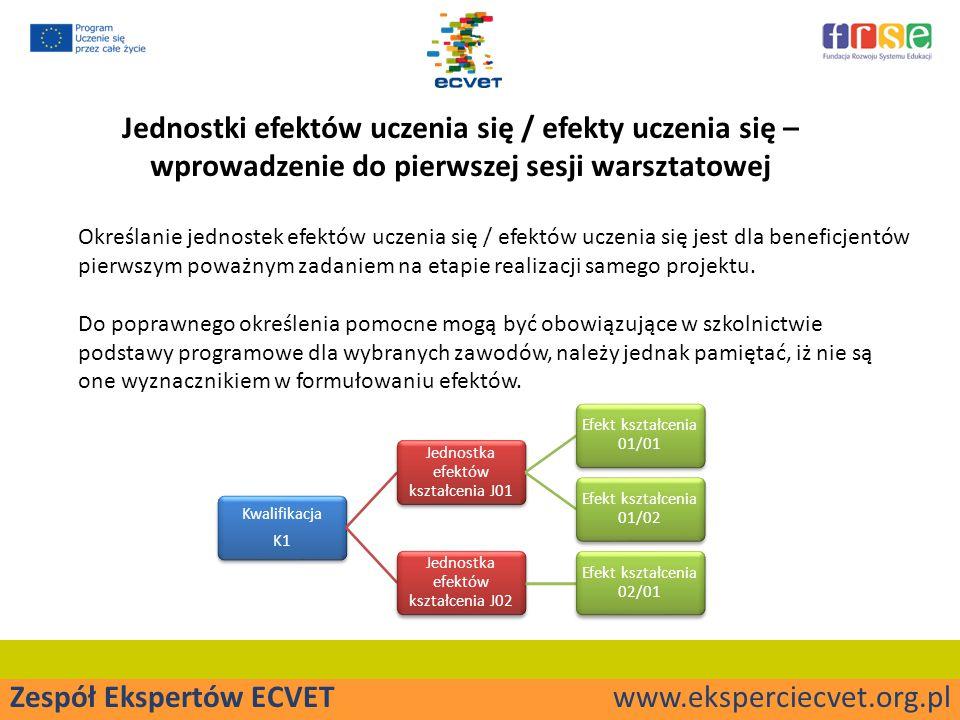 Zespół Ekspertów ECVET www.eksperciecvet.org.pl Jednostki efektów uczenia się / efekty uczenia się – wprowadzenie do pierwszej sesji warsztatowej Określanie jednostek efektów uczenia się / efektów uczenia się jest dla beneficjentów pierwszym poważnym zadaniem na etapie realizacji samego projektu.