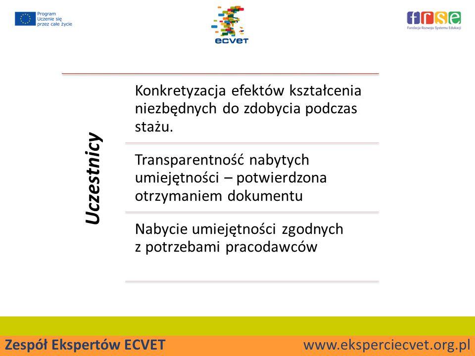 Zespół Ekspertów ECVET www.eksperciecvet.org.pl Uczestnicy Konkretyzacja efektów kształcenia niezbędnych do zdobycia podczas stażu.