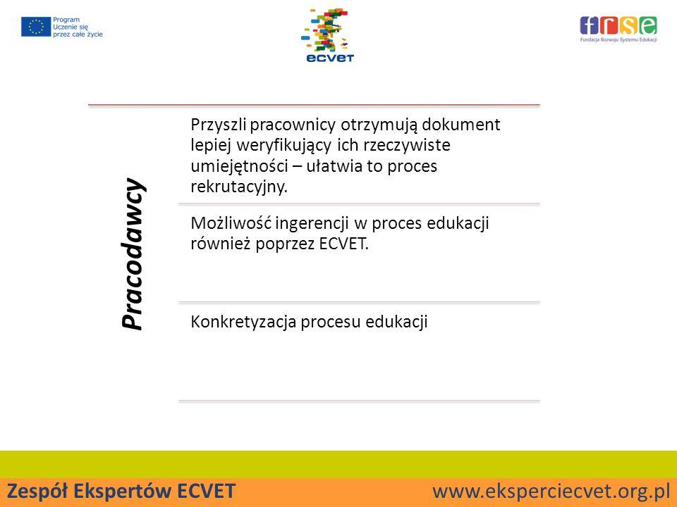 Zespół Ekspertów ECVET www.eksperciecvet.org.pl Pracodawcy Przyszli pracownicy otrzymują dokument lepiej weryfikujący ich rzeczywiste umiejętności – ułatwia to proces rekrutacyjny.