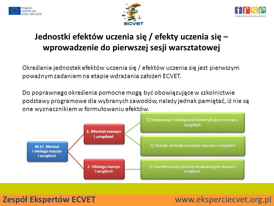 Zespół Ekspertów ECVET www.eksperciecvet.org.pl Jednostki efektów uczenia się / efekty uczenia się – wprowadzenie do pierwszej sesji warsztatowej Określanie jednostek efektów uczenia się / efektów uczenia się jest pierwszym poważnym zadaniem na etapie wdrażania założeń ECVET.