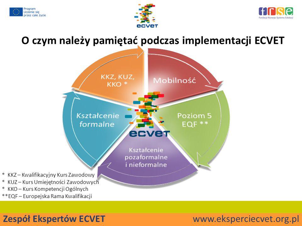 Zespół Ekspertów ECVET www.eksperciecvet.org.pl O czym należy pamiętać podczas implementacji ECVET * KKZ – Kwalifikacyjny Kurs Zawodowy * KUZ – Kurs Umiejętności Zawodowych * KKO – Kurs Kompetencji Ogólnych **EQF – Europejska Rama Kwalifikacji