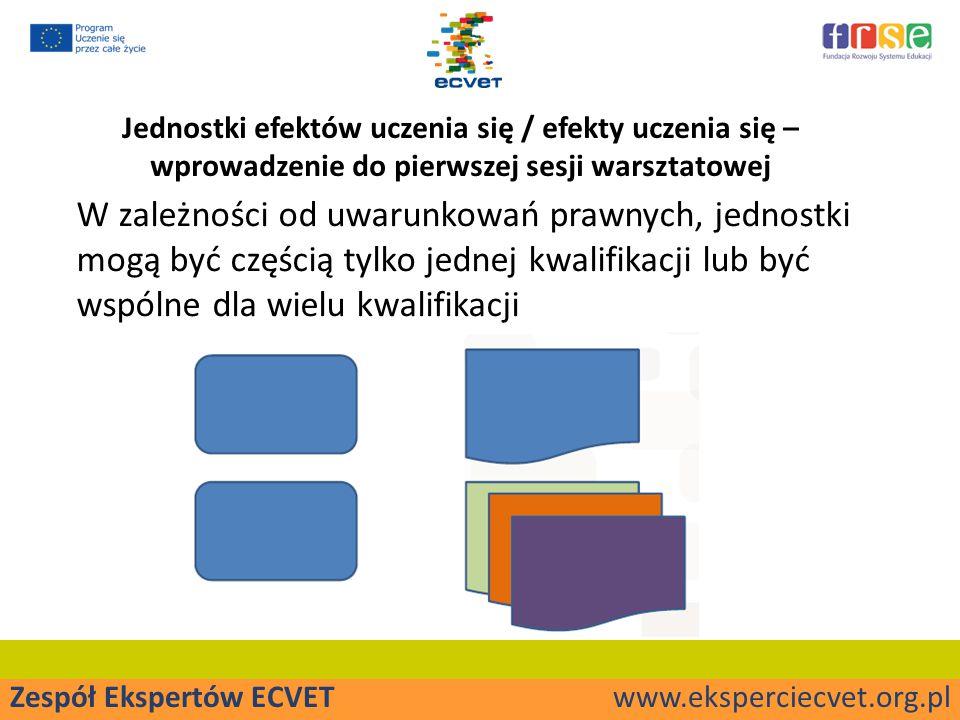 Zespół Ekspertów ECVET www.eksperciecvet.org.pl Jednostki efektów uczenia się / efekty uczenia się – wprowadzenie do pierwszej sesji warsztatowej W zależności od uwarunkowań prawnych, jednostki mogą być częścią tylko jednej kwalifikacji lub być wspólne dla wielu kwalifikacji