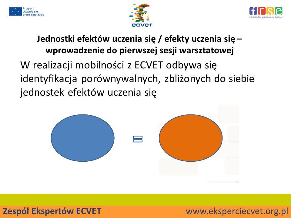 Zespół Ekspertów ECVET www.eksperciecvet.org.pl Jednostki efektów uczenia się / efekty uczenia się – wprowadzenie do pierwszej sesji warsztatowej W realizacji mobilności z ECVET odbywa się identyfikacja porównywalnych, zbliżonych do siebie jednostek efektów uczenia się