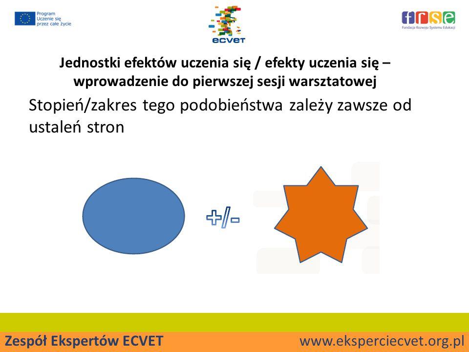 Zespół Ekspertów ECVET www.eksperciecvet.org.pl Jednostki efektów uczenia się / efekty uczenia się – wprowadzenie do pierwszej sesji warsztatowej Stopień/zakres tego podobieństwa zależy zawsze od ustaleń stron