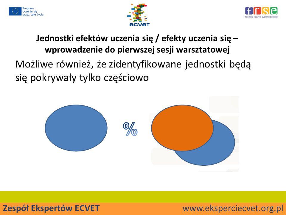 Zespół Ekspertów ECVET www.eksperciecvet.org.pl Jednostki efektów uczenia się / efekty uczenia się – wprowadzenie do pierwszej sesji warsztatowej Możliwe również, że zidentyfikowane jednostki będą się pokrywały tylko częściowo